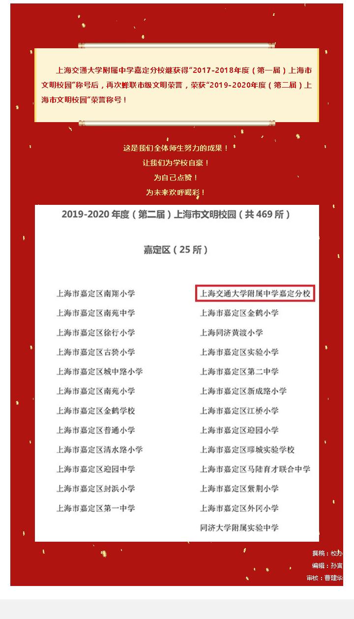 """喜报!我校荣获""""2019-2020年度(第二届)上海市文明校园""""荣誉称号!_20210430102534.jpg"""